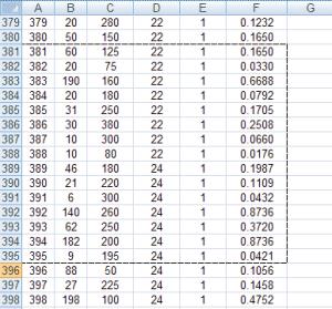 Cara mencetak atau print area sel tertentu di Ms Excel 2007